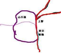 上野東京ライン説明