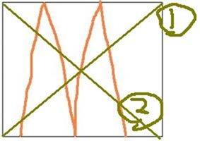 Mに2本直線